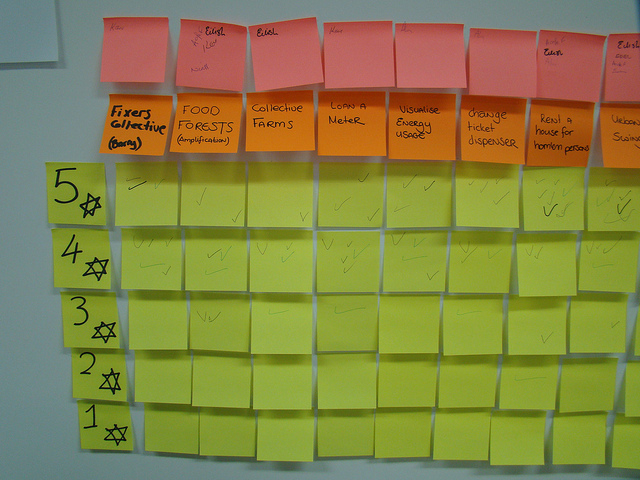 A Close up of some of the ideas presented